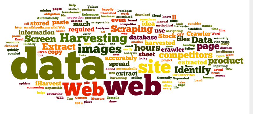 Work Tag Cloud of Web Data Harvesting - by www.iharvest.co.uk
